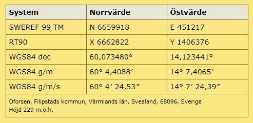 Oforsen-Slädsjön3